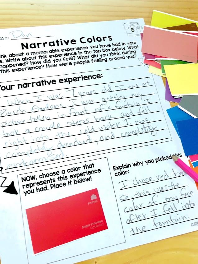 Using Paint Swatches to Help Students Deepen Understanding
