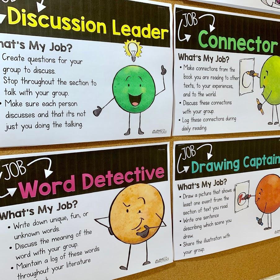 literature circle posters